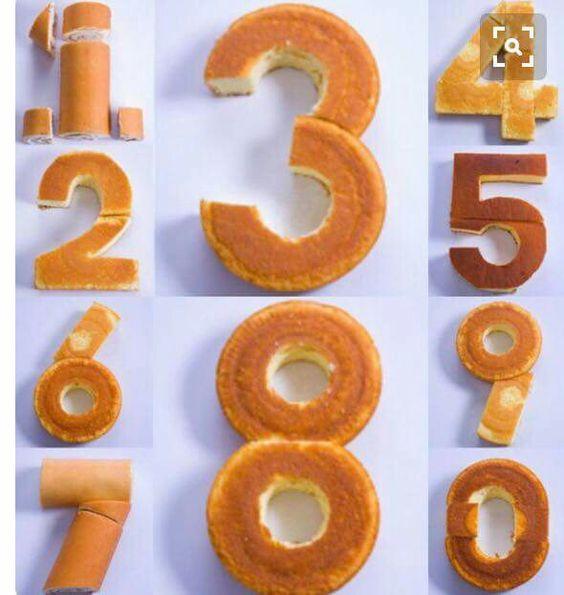 come fare le torte a forma di numero