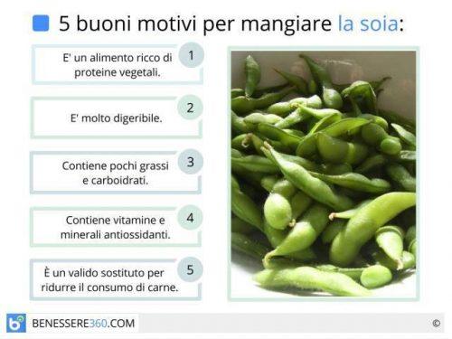 Cinque buoni motivi per mangiare la soia….