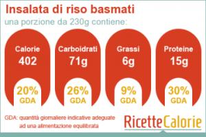 scheda nutrizionale insalata di riso
