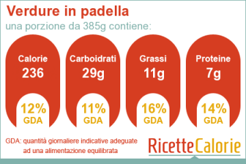 scheda nutrizionale verdure ricette calorie