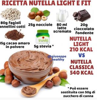 Ricetta Nutella Light Fatta In Casa.Nutella Senza Lattossio Ed Light La Magia Della Cucina
