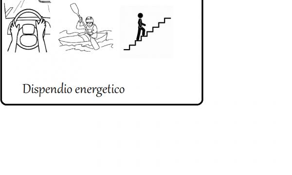 Dispendio energetico di alcune attività fisiche