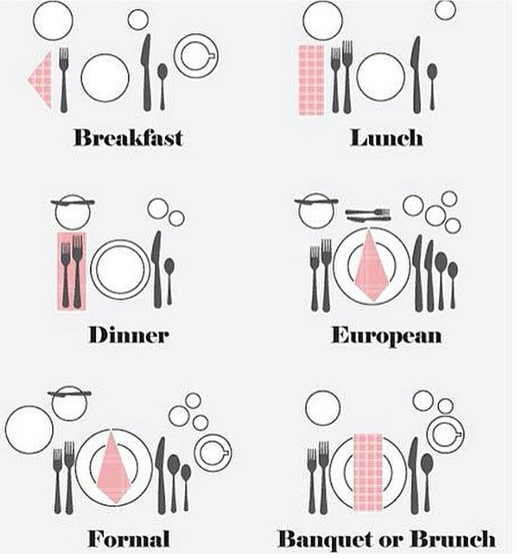 Come apparecchiare la tavola nelle varie occasioni - Un ampolla sulla tavola ...