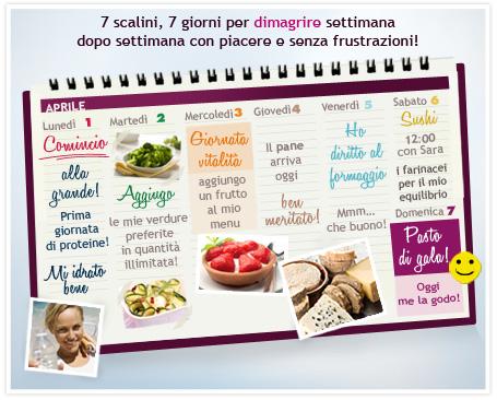 dieta dukan menu settimanale