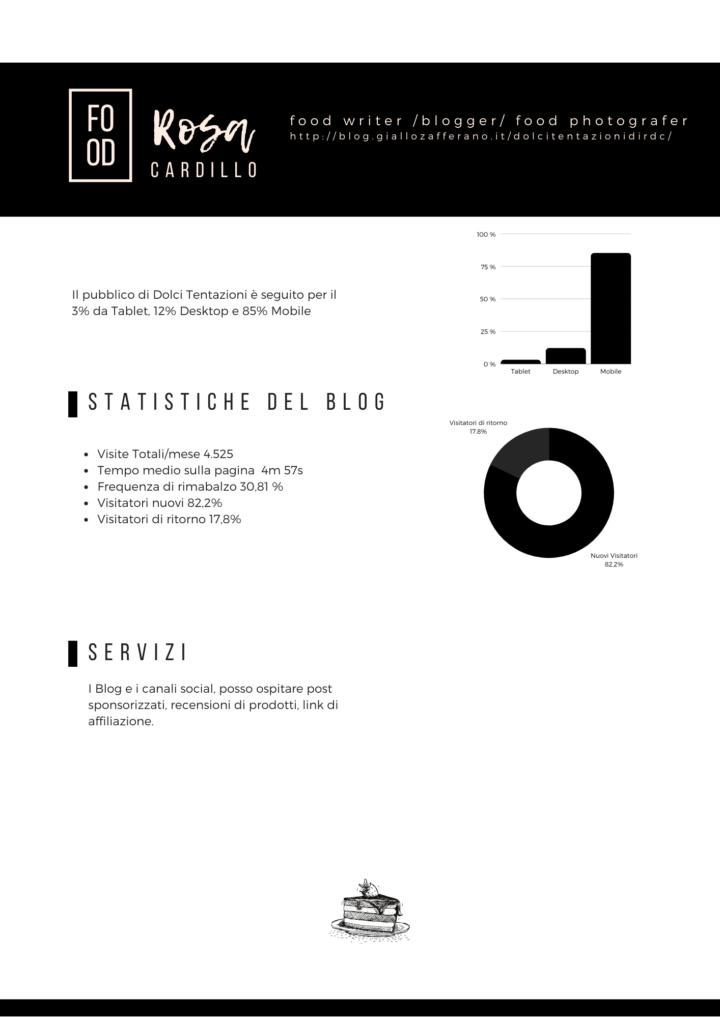 Media Kit Cardillo Rosa pag.3
