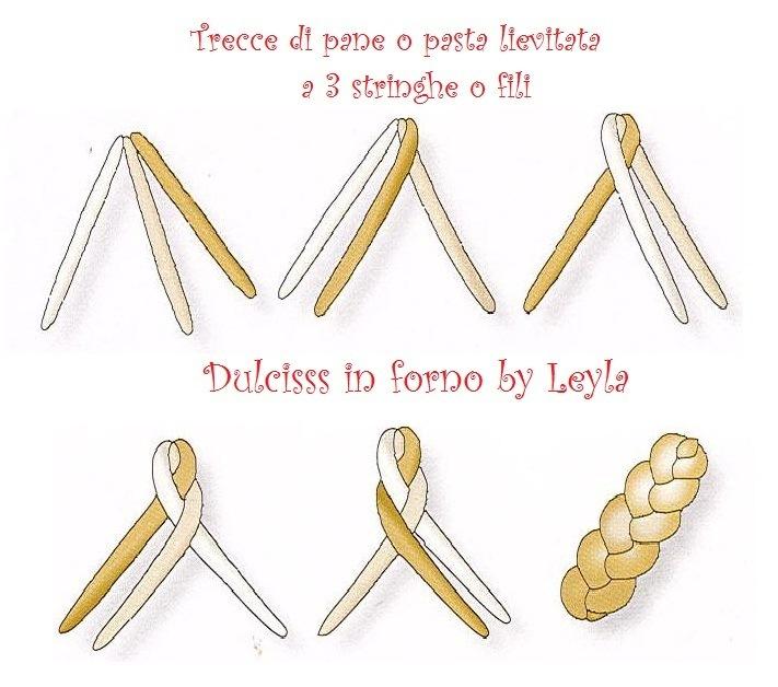 Come fare le trecce a 3 fili o stringhe di pane o pasta lievitata come intrecciare il pane come fare le trecce dolci