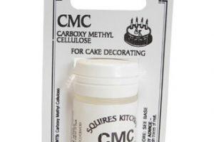 CMC e gomma adragante nel cake design. Che cosa sono ??