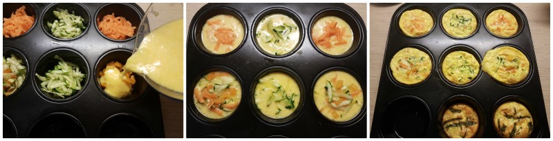 Frittatine al forno di verdure o Muffin frittata, frittatine antipasto veloci ricetta Dulcisss in forno