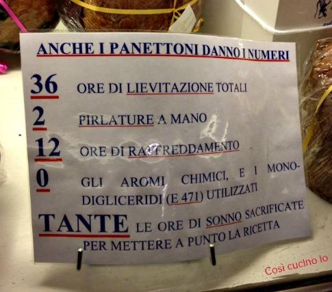 Numeri panettone Bologna2