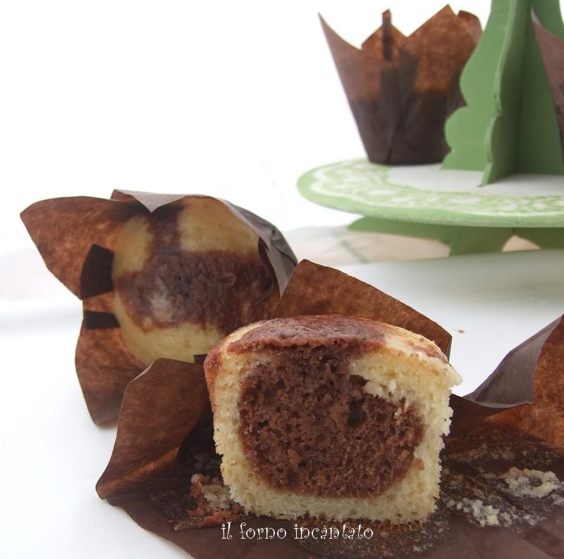 muffin quark1