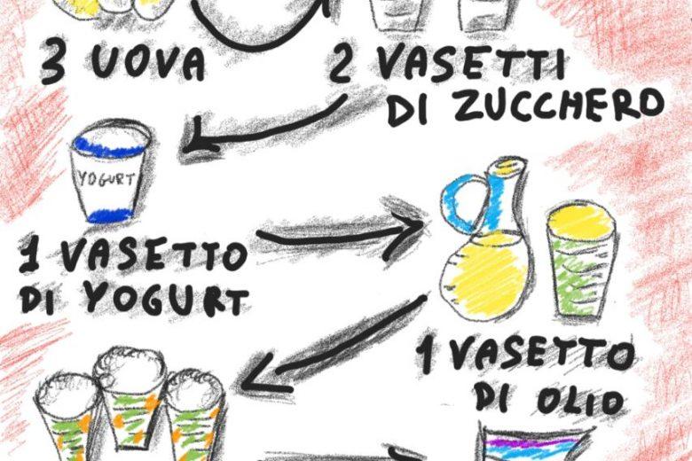 Torta 7 vasetti (ricetta illustrata)