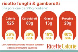 scheda nutrizionale risotto funghi e gamberetti