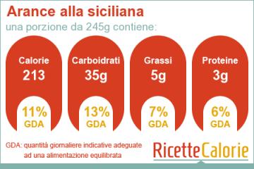 arance alla siciliana calorie