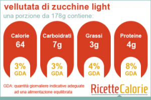 calorie vellutata versione light