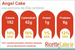 calorie per porzione