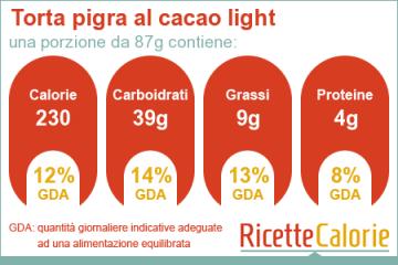 calorie torta pigra al cacao