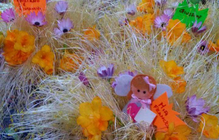 Tradizioni di Pasqua i sepolcri
