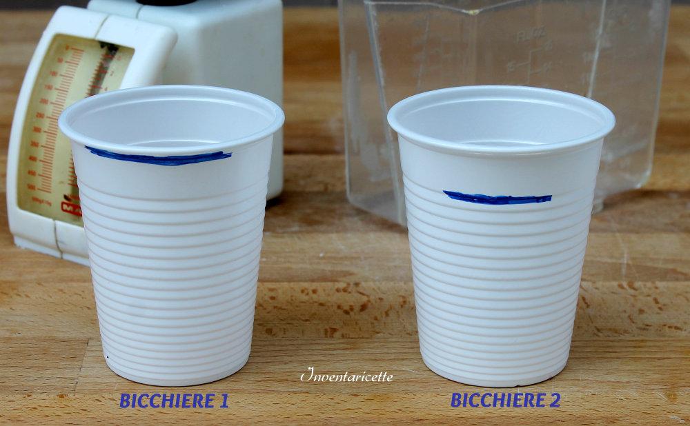 29+ Misurare con bicchiere di plastica ideas