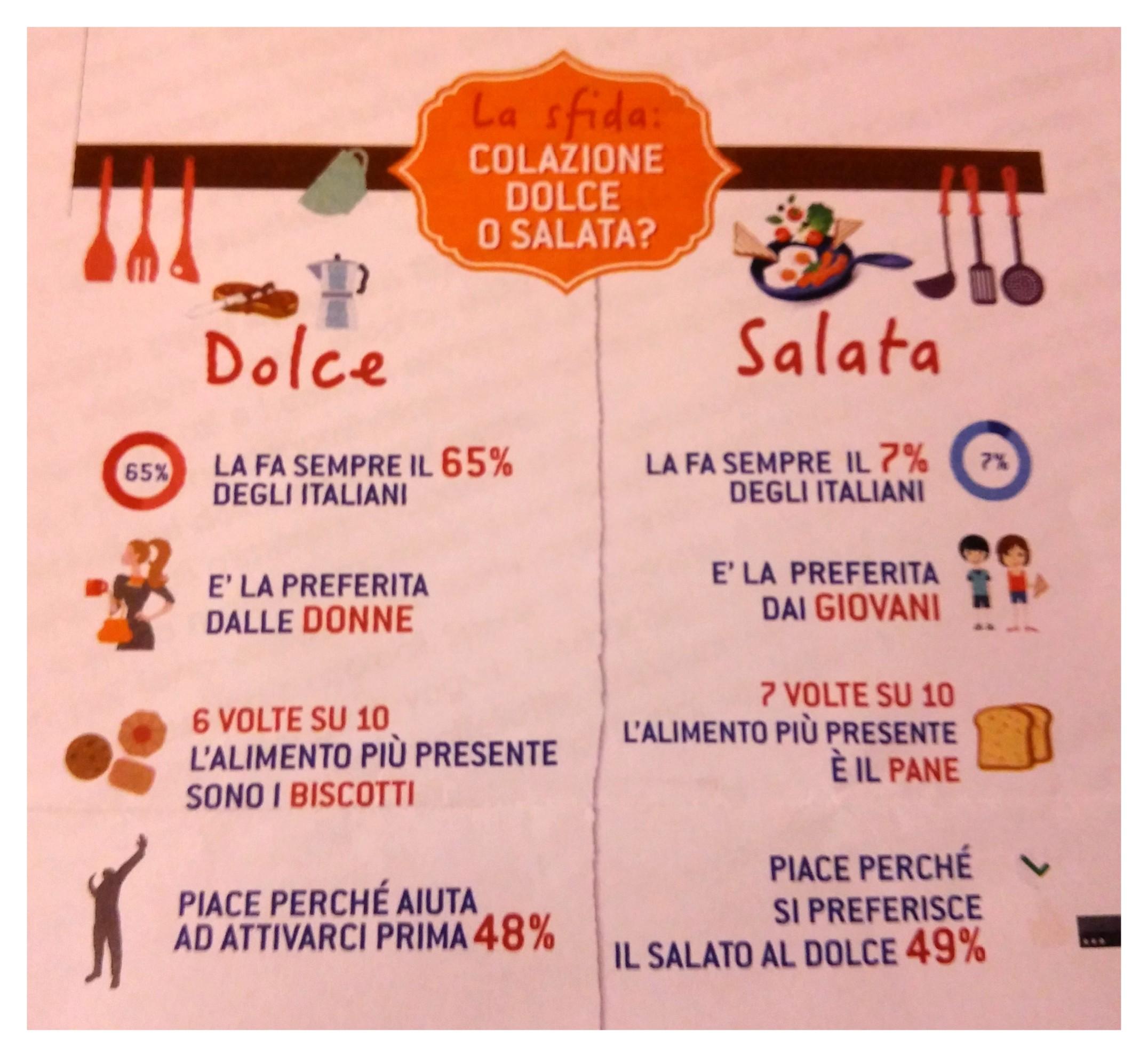 Ben noto Colazione Salata Per Bambini DD71 » Regardsdefemmes EM77