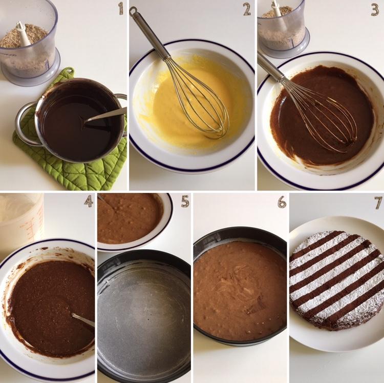 Caprese al cioccolato la cucina di marta - Calcolo portata da pressione e diametro ...