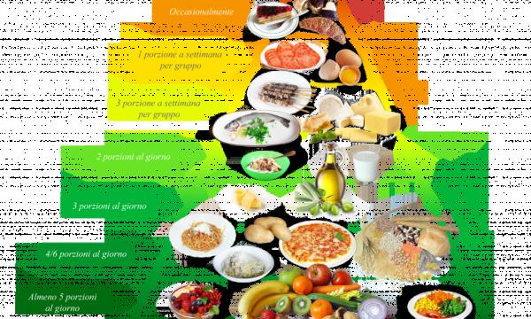 Piramide della Dieta Mediterranea: Consumo e dosi consigliate
