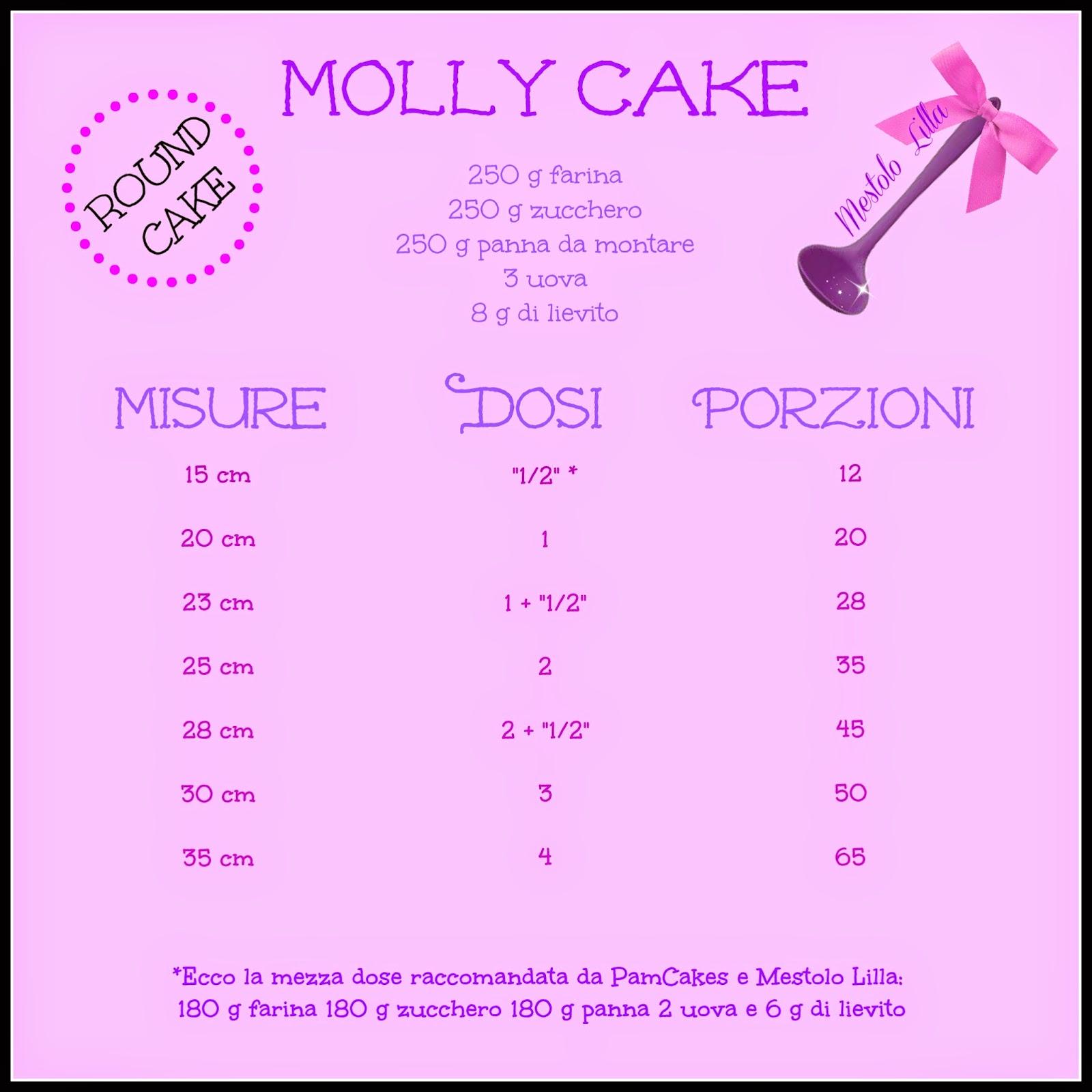 Molly Cake Molly Cake Design