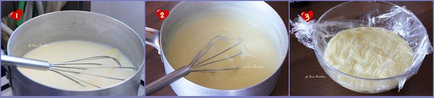 Crema pasticcera ( ricetta base)