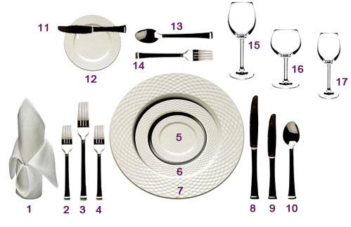 Come apparecchiare la tavola - Disposizione bicchieri a tavola ...