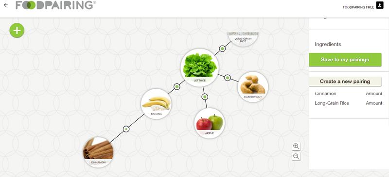Smoothie verdi  e foodpairing
