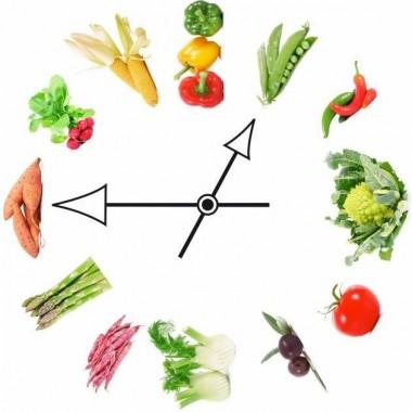Schema dei pasti per la dieta, Mangia senza Pancia