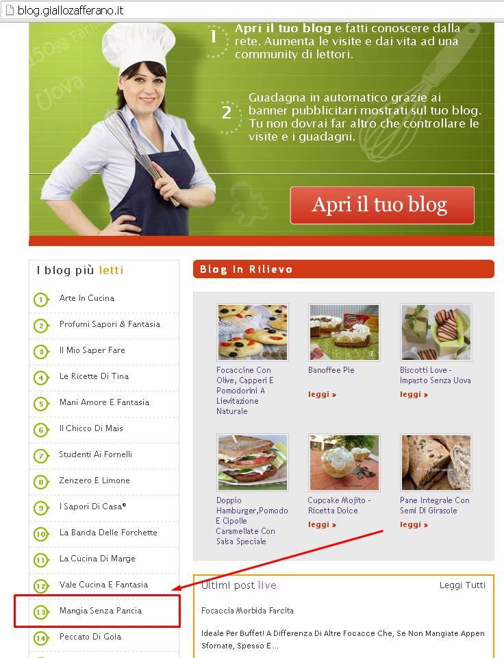 blog più letti di Giallo Zafferano, pesata settimanale, diario di una dieta - Giorno 418, Mangia senza Pancia