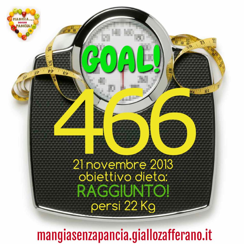 diario di una dieta - Giorno 466 - Pesata 62 *goal*, Mangia senza Pancia