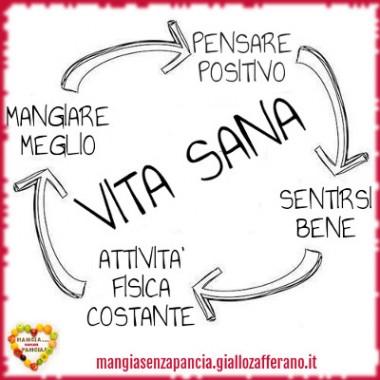 vita sana, motivational, oltre la dieta: il diario - 18 marzo 2014, Mangia senza Pancia