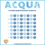 Bere acqua: la sfida degli 8 bicchieri al giorno, oltre la dieta: il diario - 1 febbraio 2014, Mangia senza Pancia