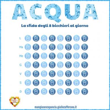 Bere acqua: la sfida degli 8 bicchieri al giorno, Bevanda depurativa mirtilli e ciliegie, Mangia senza Pancia