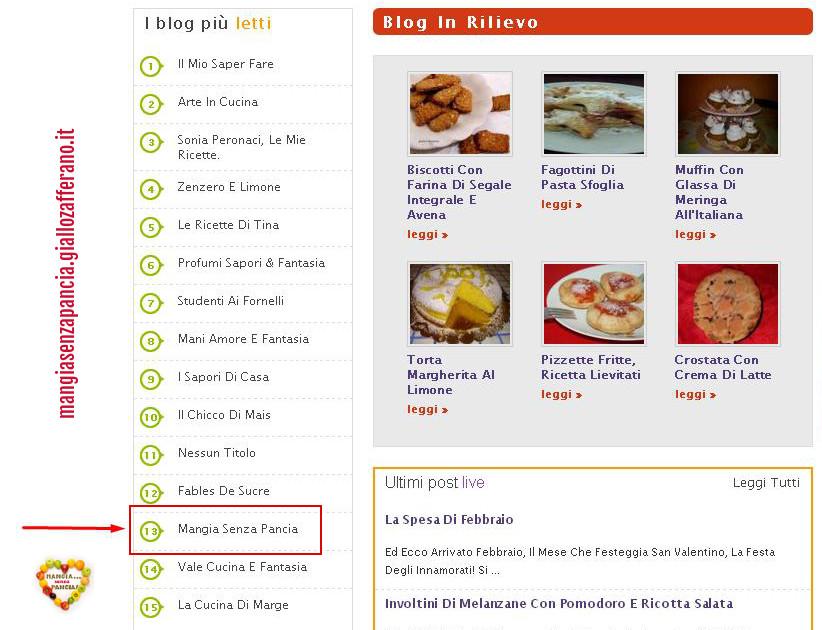 blog più letti di Giallo Zafferano, oltre la dieta: il diario - 8 febbraio 2014, Mangia senza Pancia