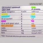 Calcolatore Punti Weight Watchers Propoints, oltre la dieta: il diario - 7 febbraio 2014, Mangia senza Pancia
