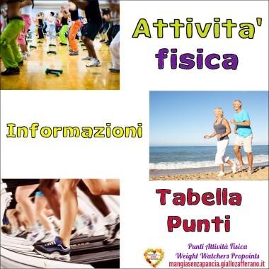 Attività fisica: informazioni e tabella Punti WW, Mangia senza Pancia