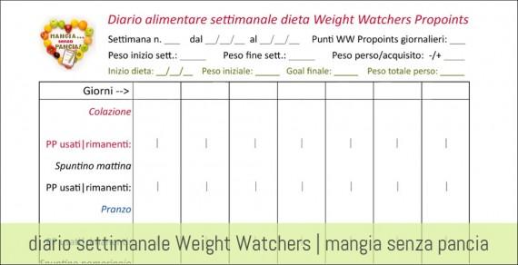obiettivo senza piano, motivational, oltre la dieta: diario alimentare settimanale, Mangia senza Pancia