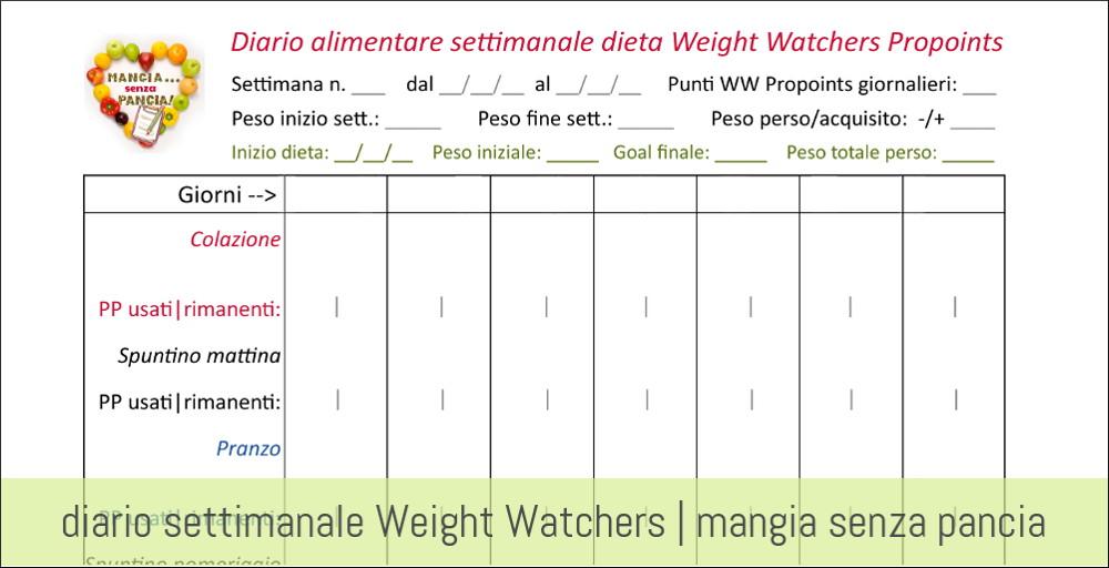 dieta per perdere 2 kg in un mese