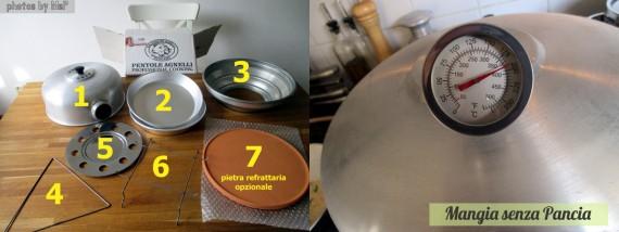 Cotolette di sedano rapa al forno o fornetto Estense, Mangia senza Pancia
