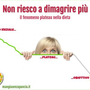 Non riesco a dimagrire più: il fenomeno plateau nella dieta
