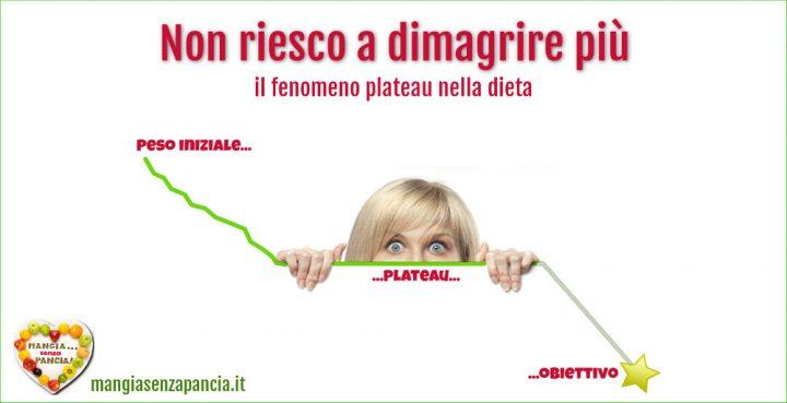 Non riesco a dimagrire più il fenomeno plateau nella dieta, Mangia senza Pancia