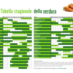 Verdure di stagione – STAGIONALITA' degli ortaggi italiani