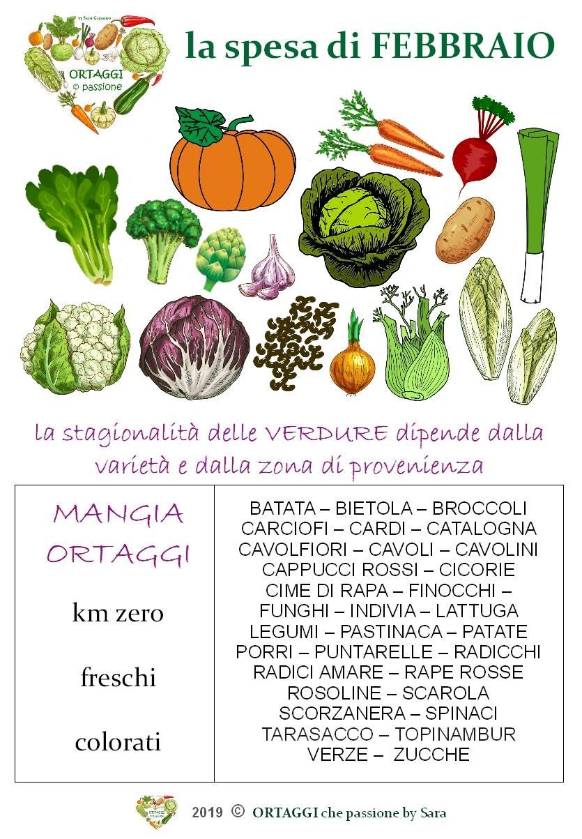 FEBBRAIO calendario verdura di stagione ORTAGGI © passione by Sara Grissino