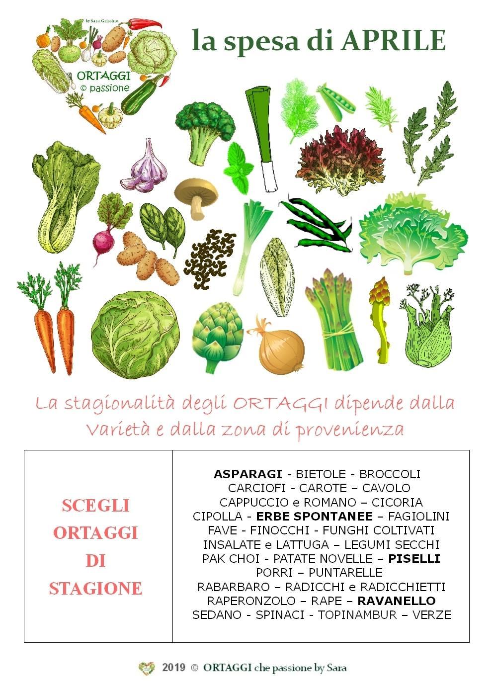 Calendario Stagionalita Frutta E Verdura.Aprile Calendario Verdura Di Stagione Ortaggi Che Passione