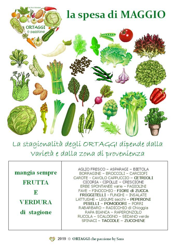 MAGGIO calendario verdura di stagione ORTAGGI che passione by Sara Grissino