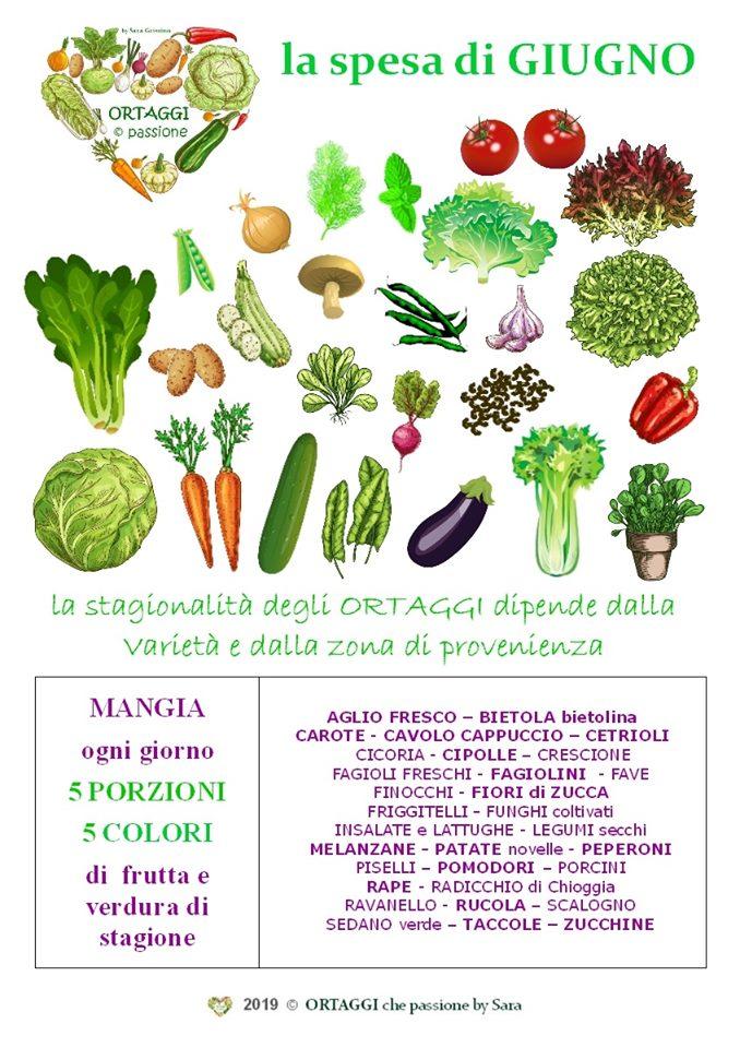 GIUGNO calendario verdura di stagione