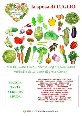 7 LUGLIO calendario verdura di stagione Ortaggi che passione by Sara Grissino