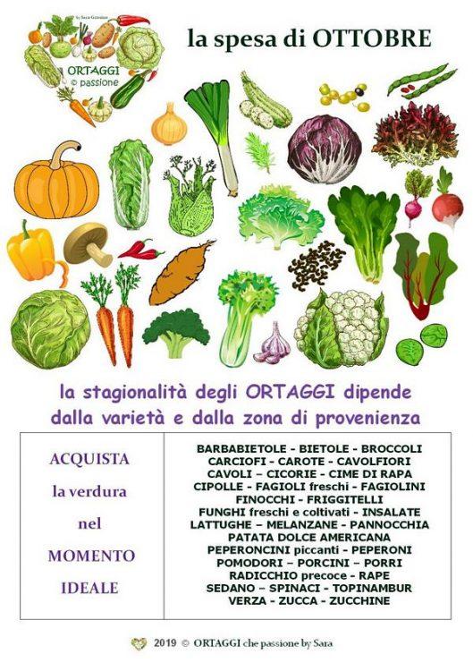 10 OTTOBRE calendario verdura di stagione ORTAGGI che passione - Sara Grissino